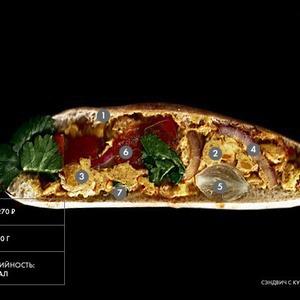 Составные части: Сэндвич с курицей и карри из «Булки» — Составные части на The Village