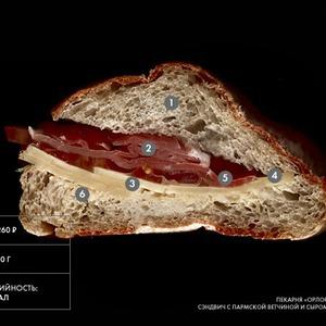 Составные части: Сэндвич с пармской ветчиной из пекарни «Орлоffский хлеб» — Составные части на The Village