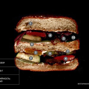 Составные части: Вегетарианский сэндвич из кафе «Аист» — Составные части на The Village