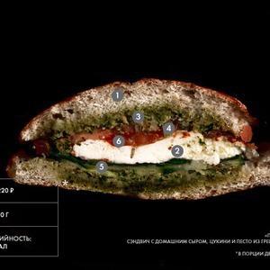 Составные части: Сэндвич с домашним сыром, цукини и песто из грецких орехов из «Пропаганды» — Составные части на The Village