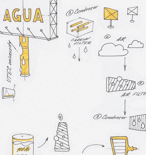 Идеи для города: Питьевая вода с рекламного щита вЛиме — Иностранный опыт на The Village