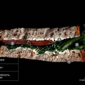 Составные части: Сэндвич с лососем из «Булки» — Составные части на The Village