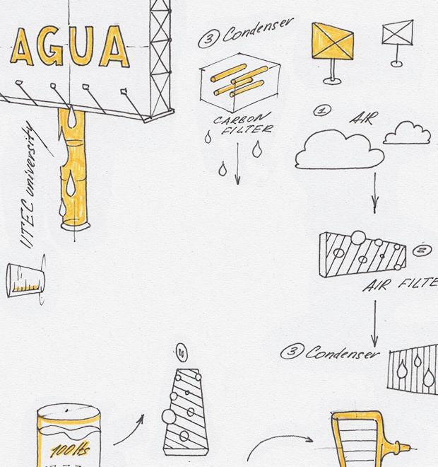 Идеи для города: Питьевая вода с рекламного щита в Лиме — Иностранный опыт на Look At Me