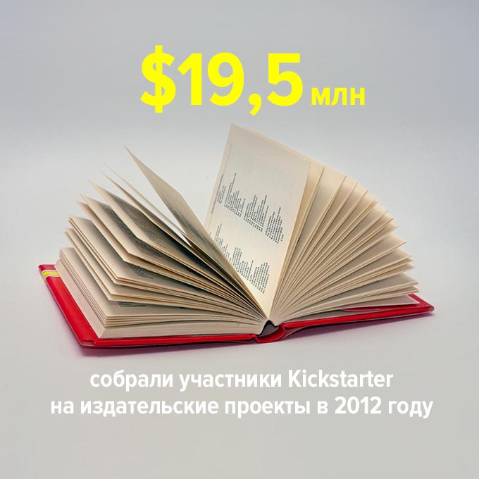 ...собрали участники Kickstarter на издательские проекты в 2012 году — Цифра дня на The Village