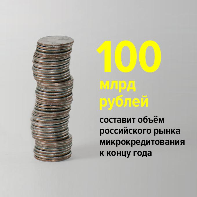 100 млрд рублей... — Цифра дня translation missing: ru.desktop.posts.titles.on The Village