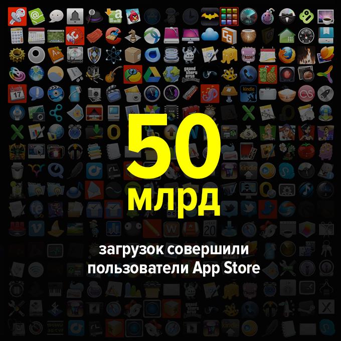 ...загрузок совершили пользователи App Store — Цифра дня на The Village