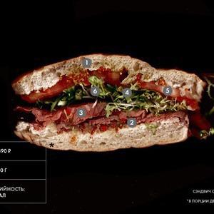 Составные части: Cэндвич с ростбифом из Correa's — Составные части на The Village