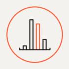Индекс ММВБ обновил максимум с декабря 2014 года