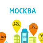 Составлен портрет типичного города в России