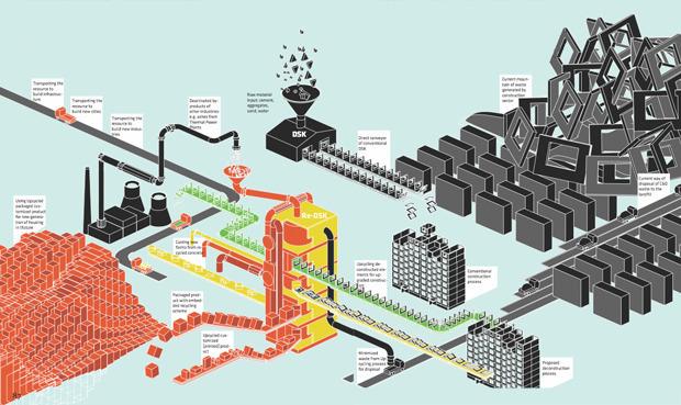 Защита диплома: Утилизация панельных домов и жилье из вторсырья. Изображение №5.
