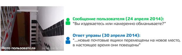 Главу управы Пресненского района уволят за «Фотошоп». Изображение № 4.