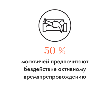Факт дня: Количество лентяев в Москве. Изображение № 1.