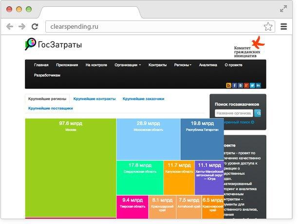 10 приложений иинтернет-сервисов наоснове открытых данных. Изображение № 9.