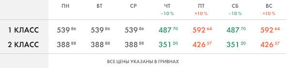 Начали продавать билеты на поезда Hyundai сообщением Киев — Донецк. Зображення № 2.