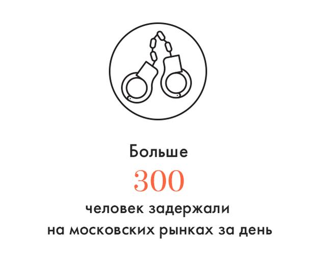 Цифра дня: Зачистка московских рынков. Изображение №1.