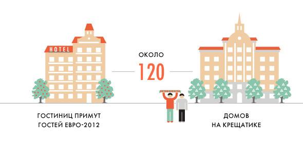 Евротурнир в Киеве: Цифры и факты. Изображение № 5.