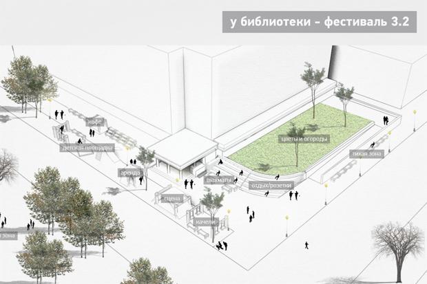 Перестройка: Проект библиотеки № 3 Петроградского района. Изображение № 8.
