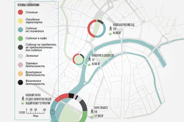 Исследование Яна Гейла: 14 фактов опешеходной Москве. Изображение № 26.