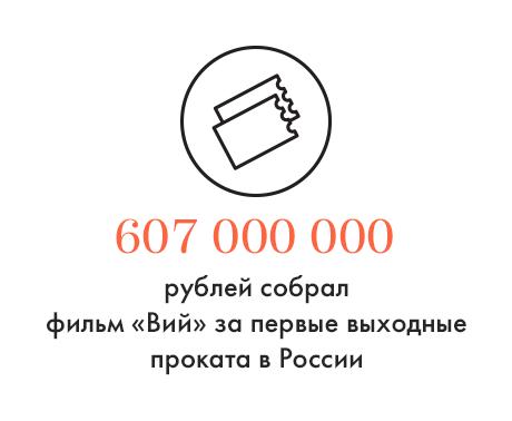 Рекордные сборы фильма «Вий» в российском прокате. Изображение № 1.