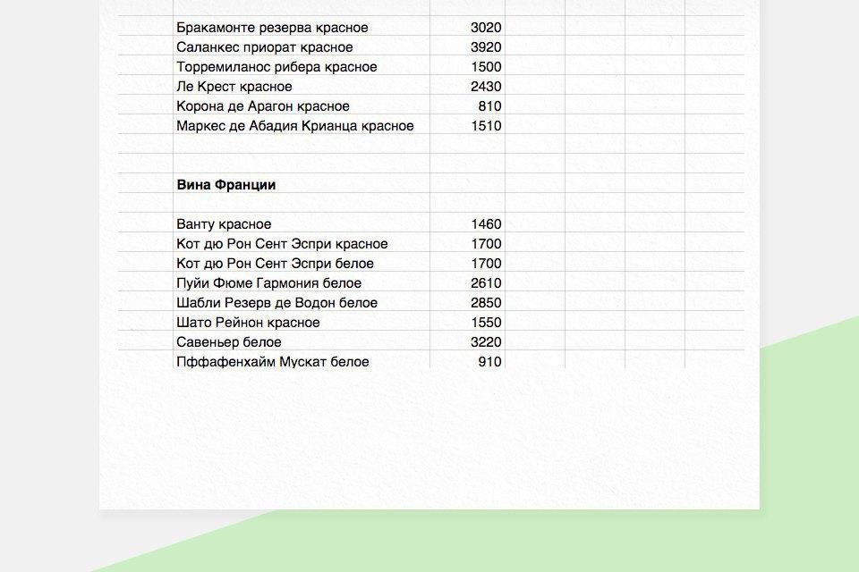 8 самых дешёвых винных карт Москвы. Изображение № 13.