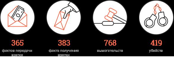 Террористы 13 раз обстреляли украинские позиции, - пресс-центр АТО - Цензор.НЕТ 3975
