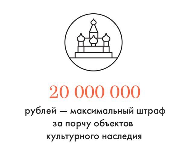 Цифра дня: Новые штрафы за порчу памятников архитектуры. Изображение № 1.