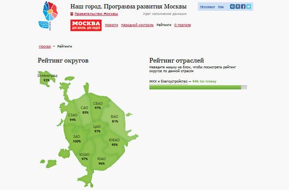 Детская поликлиника свободы москва