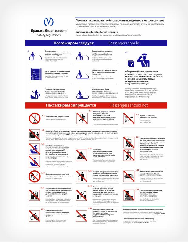 Памятка по безопасному поведению в метрополитене / Subway safety rules for passengers. В большом разрешении.. Изображение № 1.