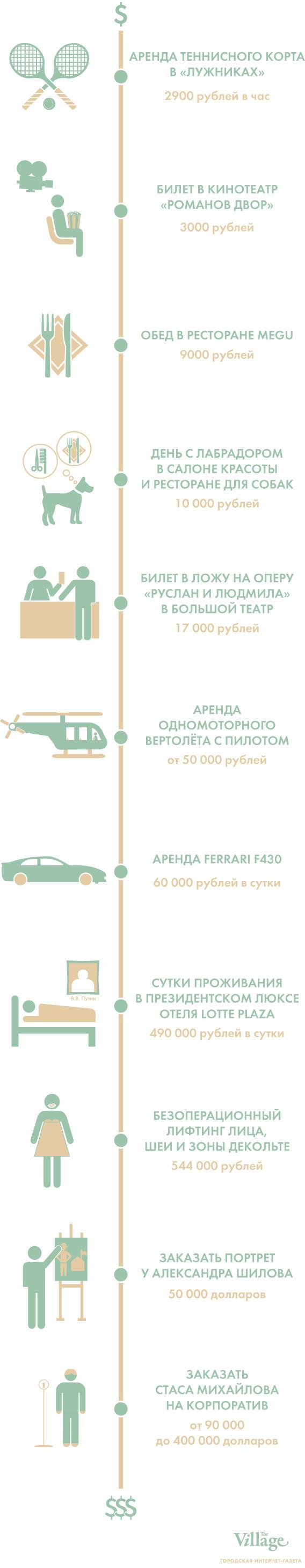 Итоги недели: Развлечения в Москве. Изображение № 1.