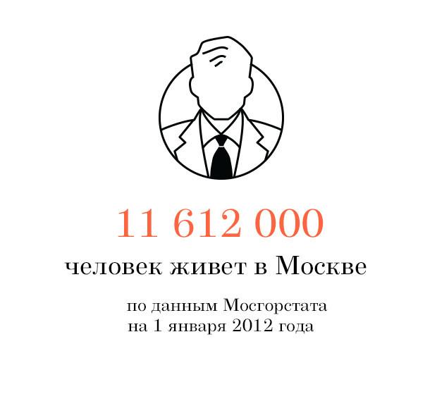 Цифра дня: Мосгорстат назвал численность населения Москвы. Изображение № 1.