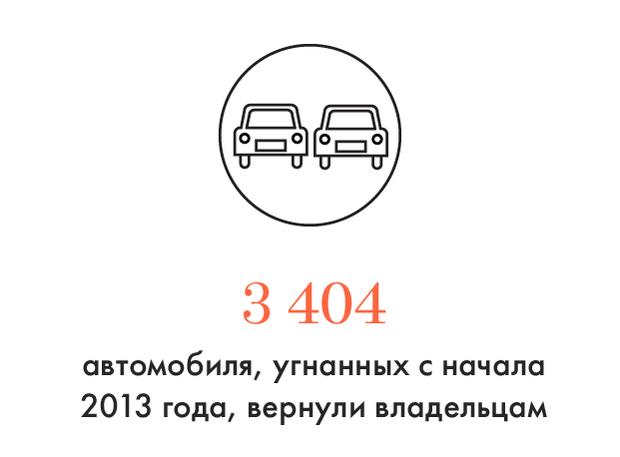 Цифра дня: Как дорожные камеры облегчили жизнь москвичам. Изображение № 1.