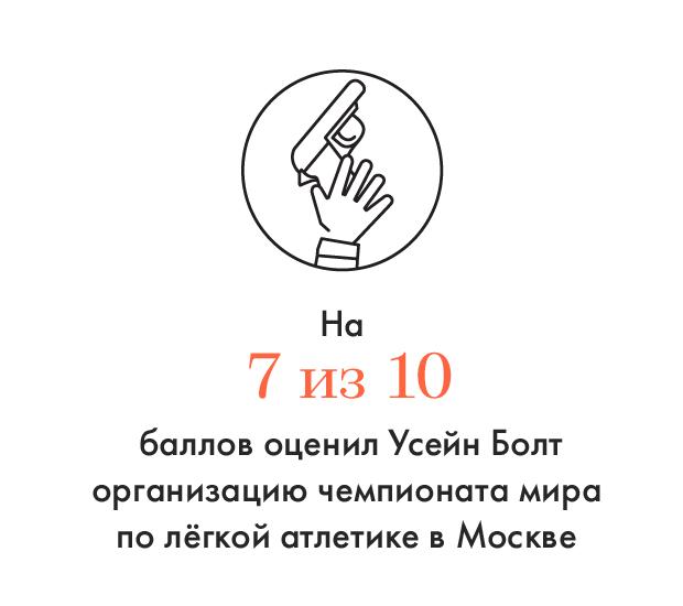 Цифра дня: Усейн Болт оценил московский чемпионат мира. Изображение № 1.