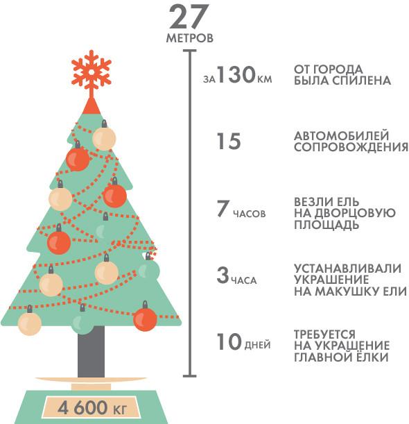 Праздник к нам приходит: Подготовка города к Новому году. Изображение № 7.