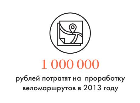Цифра дня: Чиновники выделили деньги на разработку маршрутов велодорожек. Изображение № 1.
