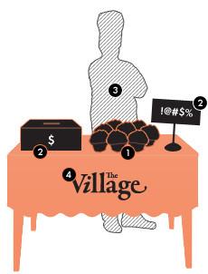 Эксперимент The Village: Экономика бесплатного в действии. Изображение №1.