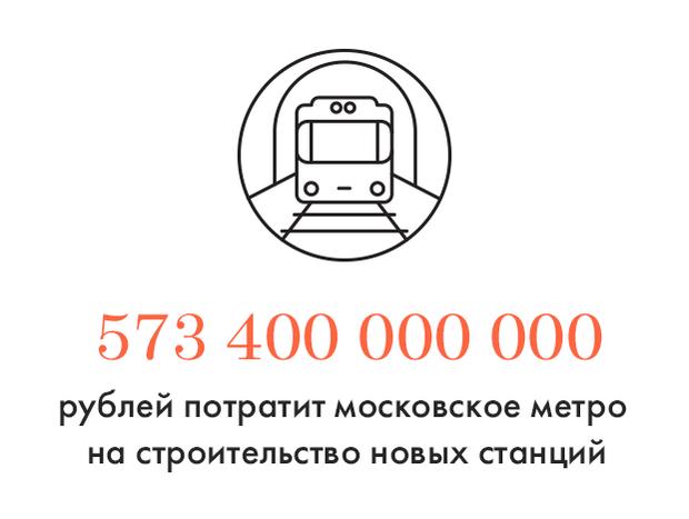 Цифра дня: Рекордный госзаказ от московского метро. Изображение № 1.