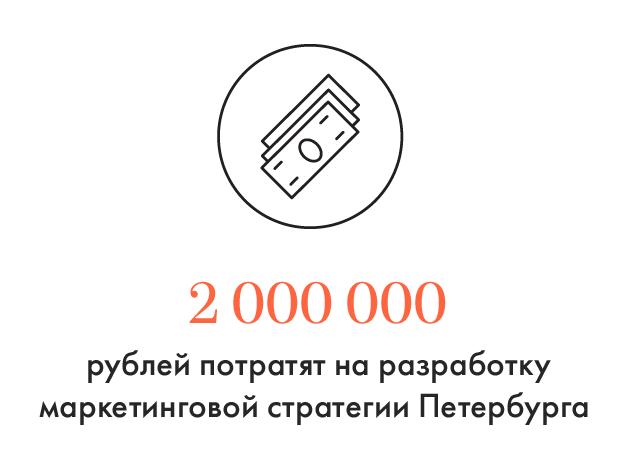 Цифра дня: Петербург хочет понравиться президенту. Изображение № 1.