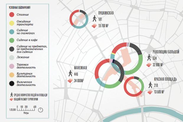 Исследование Яна Гейла: 14 фактов опешеходной Москве. Изображение № 21.