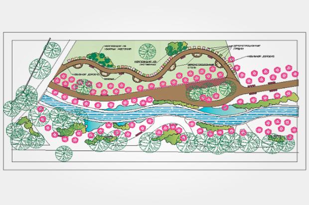 Как реконструируют Ботанический сад. Изображение №2.