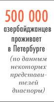 Лига наций: Азербайджанцы в Петербурге. Изображение № 11.