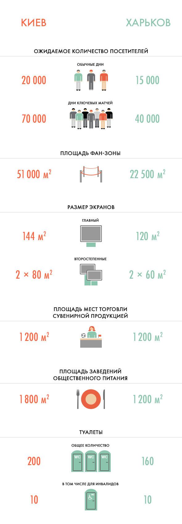 Фан-зона: Каким будет центр Киева во время Евро-2012. Зображення № 11.