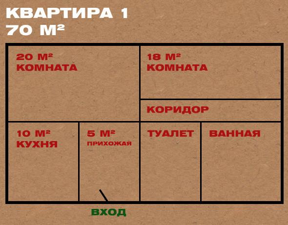 Что такое идеальный дом для москвича. Изображение № 2.