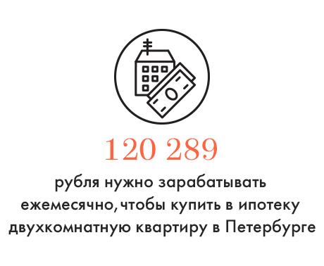 Цифра дня: Сколько должен получать петербуржец для покупки квартиры. Изображение № 1.