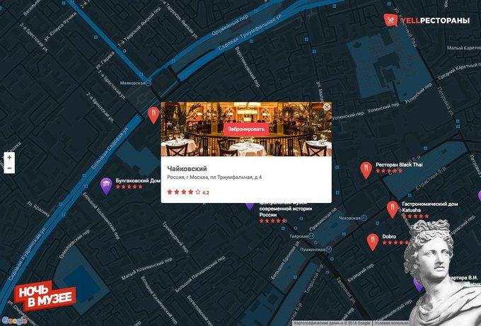 Музеи и рестораны «Ночи в музее». Изображение № 4.
