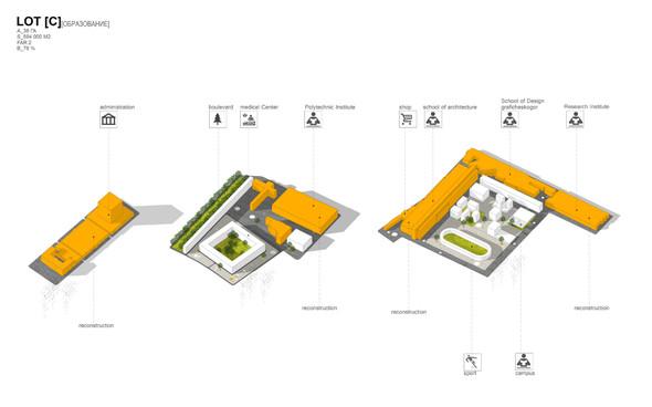 Промзона ЗИЛ: Проекты развития. Изображение № 49.
