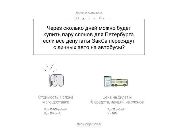 Петербургский иллюстратор придумал серию математических задач погородским сюжетам . Изображение № 5.