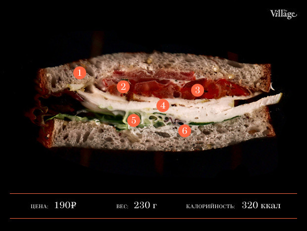 Составные части: Сэндвич с курицей и печёным перцем из Cafe Brocard. Изображение № 1.
