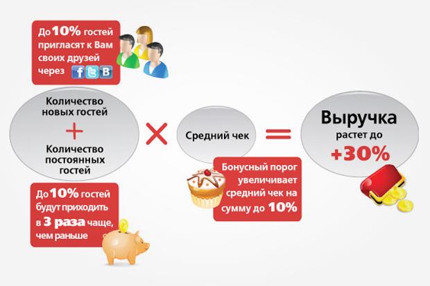 Resto Camp: Первый дайнер и бар-биржа в Киеве. Зображення № 29.