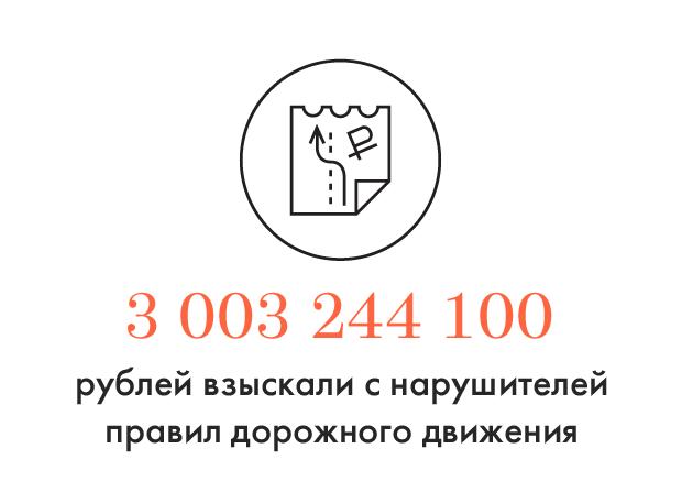 Цифра дня: Сколько штрафов заплатили московские автомобилисты. Изображение № 1.