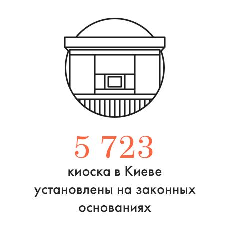 Цифра дня: Количество легальных киосков в городе. Зображення № 1.